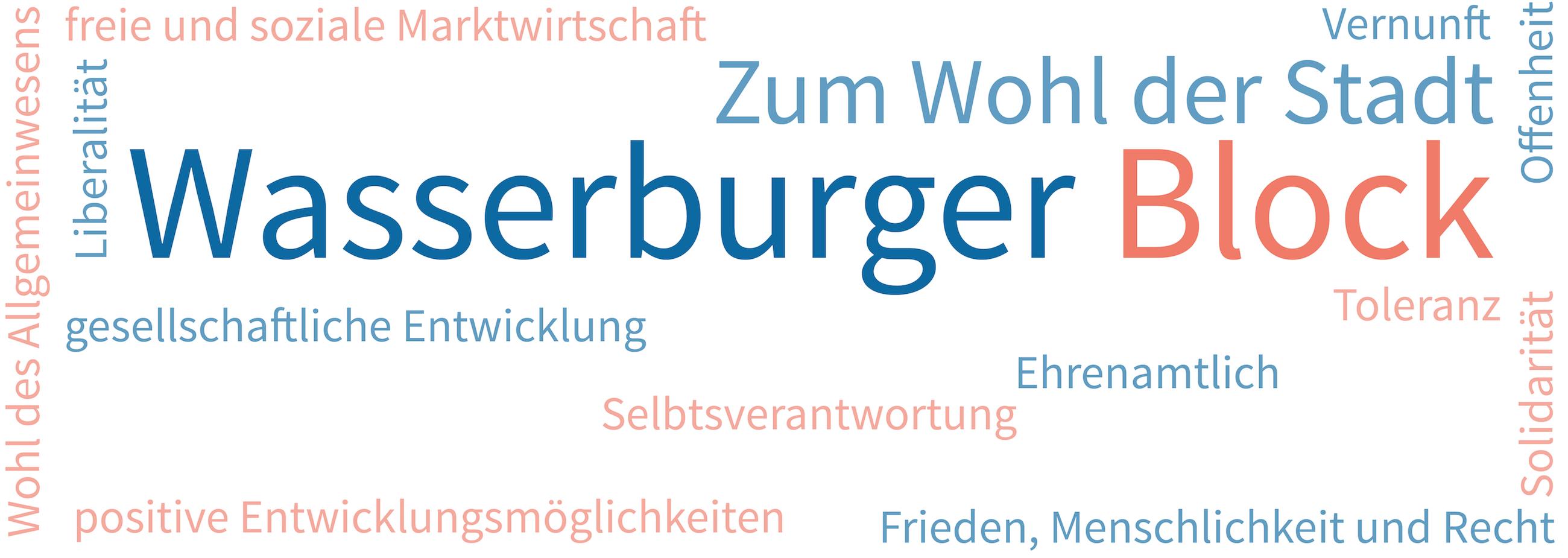 grundsätze des wasserburger blocks im ueberblick
